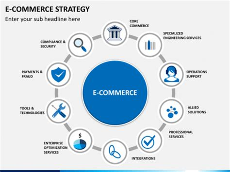 Free ecommerce business plan template