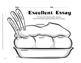 Essay writing sample spm