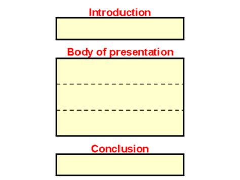death essays: examples, topics, questions, thesis statement